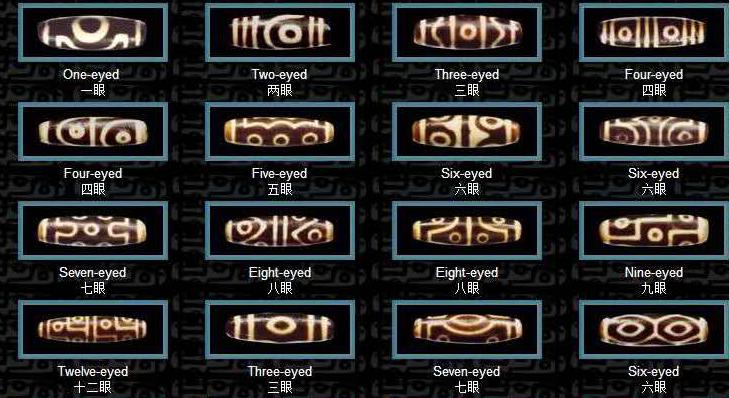 символы на бусинах дзи