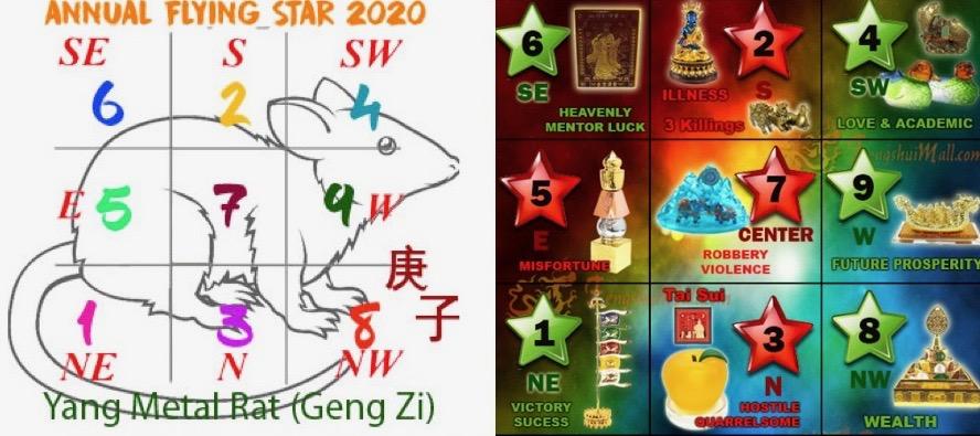 летящие звезды 2020